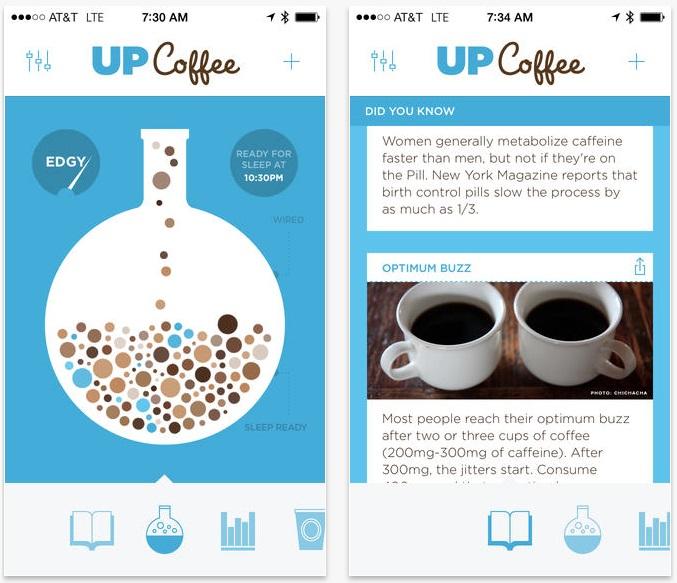 jawbone coffee 2 Jawbone mesure maintenant limpact du café sur votre sommeil
