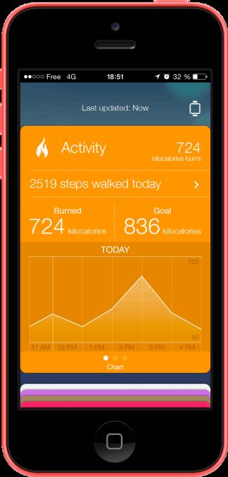 Healthbook 1 320x670 Testez ce que pourrait donner Healthbook sur iOS 8 via une web app