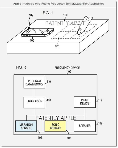 brevet apple clavier virtuel1 Apple vient de breveter un système de périphériques virtuels