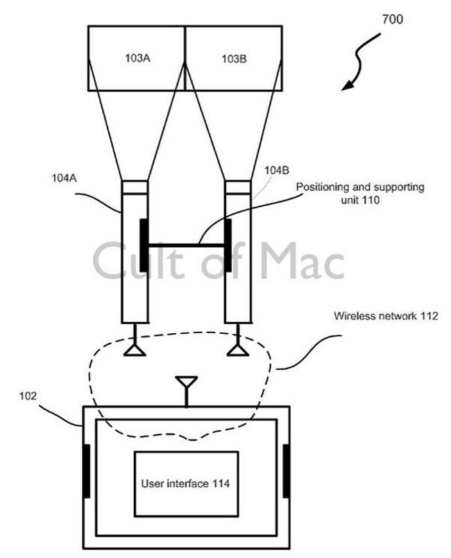 brevet apple videoprojecteur ipad 2 Un brevet qui pourrait transformer l'iPad en cinéma portable