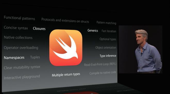nouveau blog Swift Le langage de programmation Swift dApple devient Open Source !