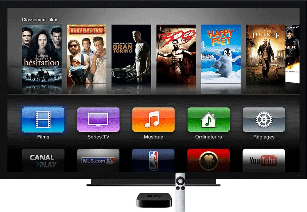 apple tv Apple préparerait un bouquet de chaînes pour lApple TV
