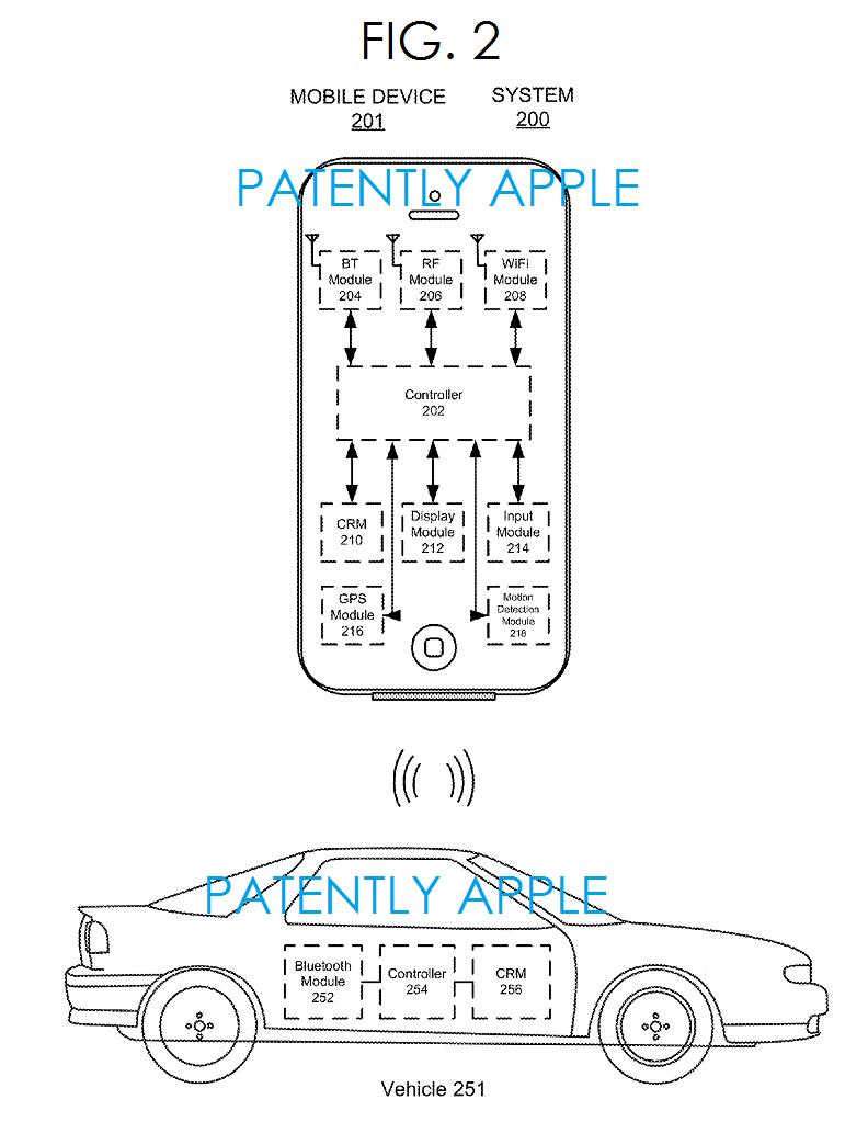 brevet apple parking auto 2 Un brevet Apple pour localiser une voiture en stationnement