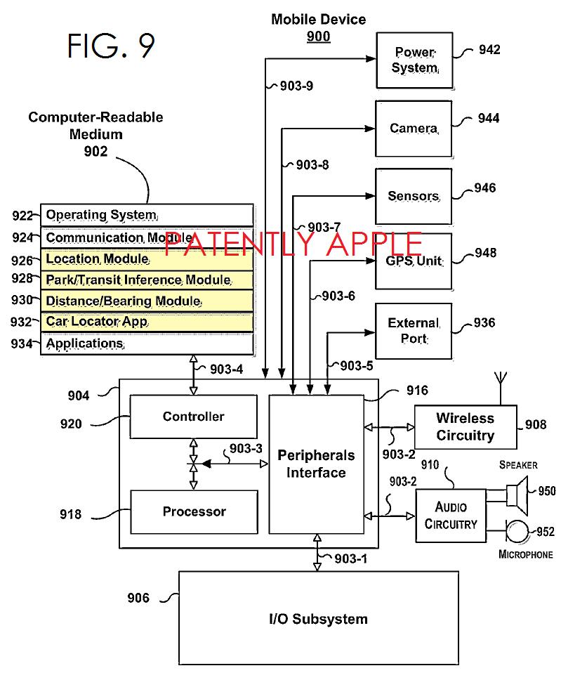 brevet apple parking auto 6 Un brevet Apple pour localiser une voiture en stationnement