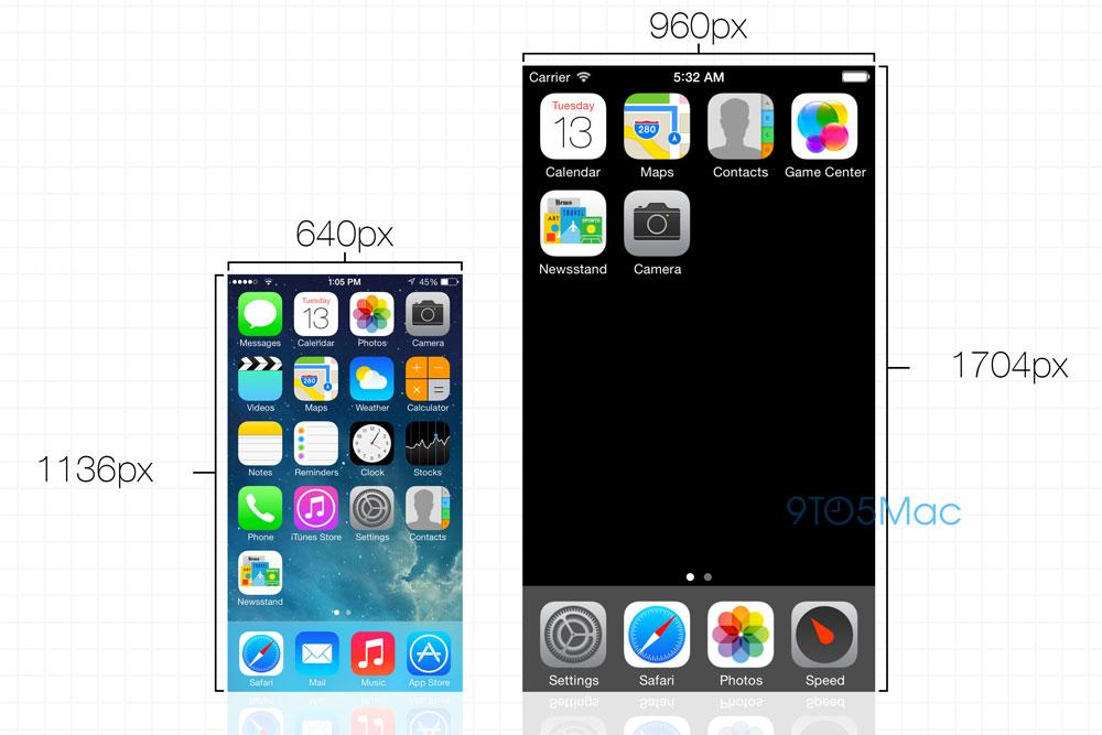 homescreencomparison Pourquoi des écrans Retina de 1334 x 750 et 2208 x 1242 pour l'iPhone 6 ?