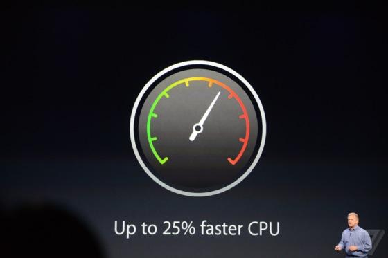 A8 25 Pourcents Plus Rapide A7 Bilan keynote : iPhone 6, Apple Watch et Apple Pay