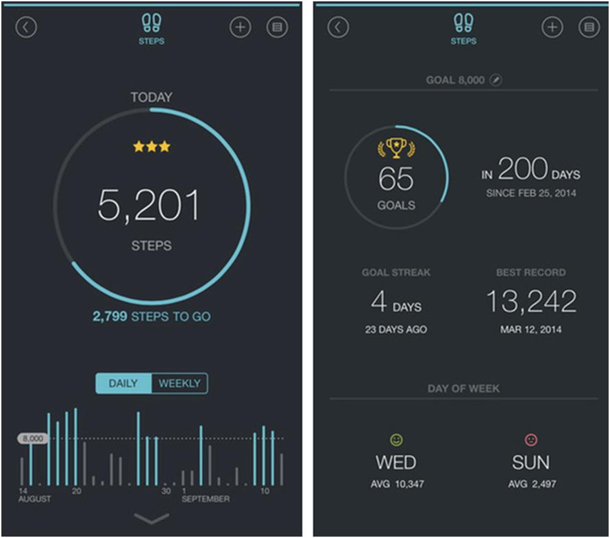 applications utilisant HealthKit a nouveau dispo dans ios8 iOS App Store: Les apps utilisant HealthKit de nouveau dispo