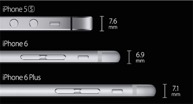 macgpic 1410282885 32463485887554 sc op Bilan keynote : iPhone 6, Apple Watch et Apple Pay