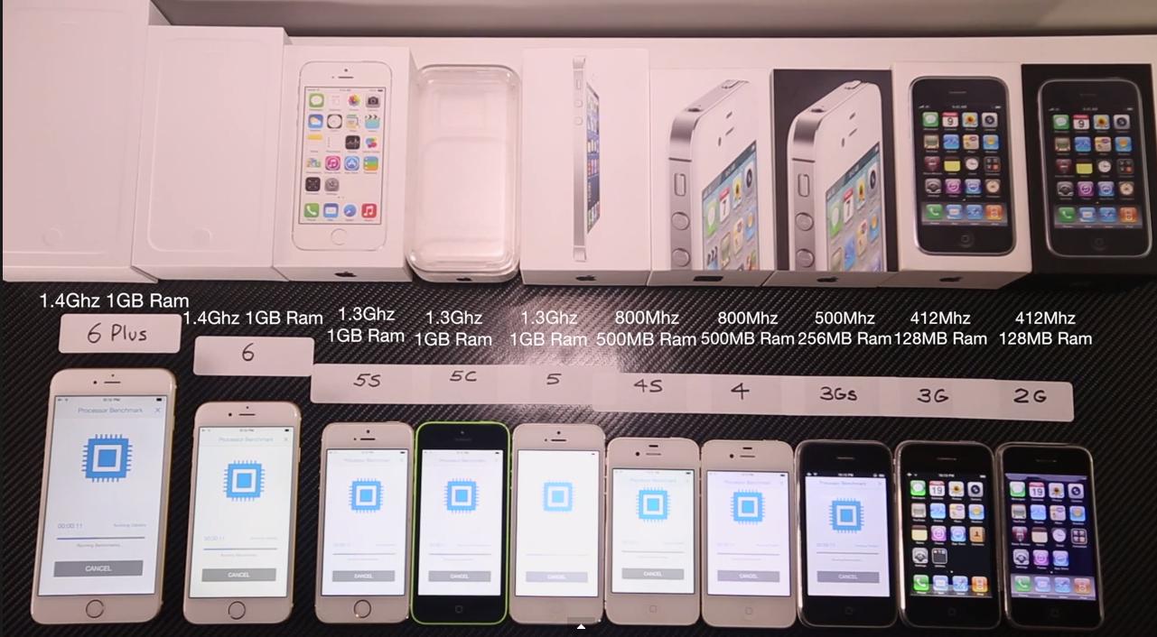 test de rapidite iPhone Test de rapidité entre tous les iPhone : du 2G au 6 Plus