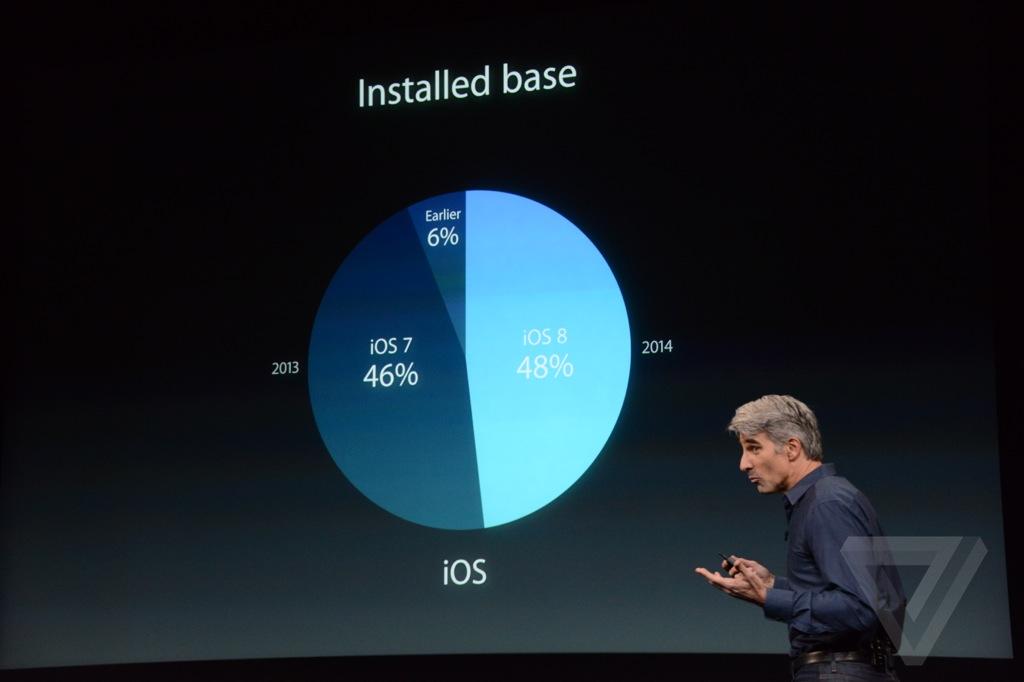 DSC 0140 Bilan keynote : iPad Air 2, iPad mini 3 et iMac Retina 5K