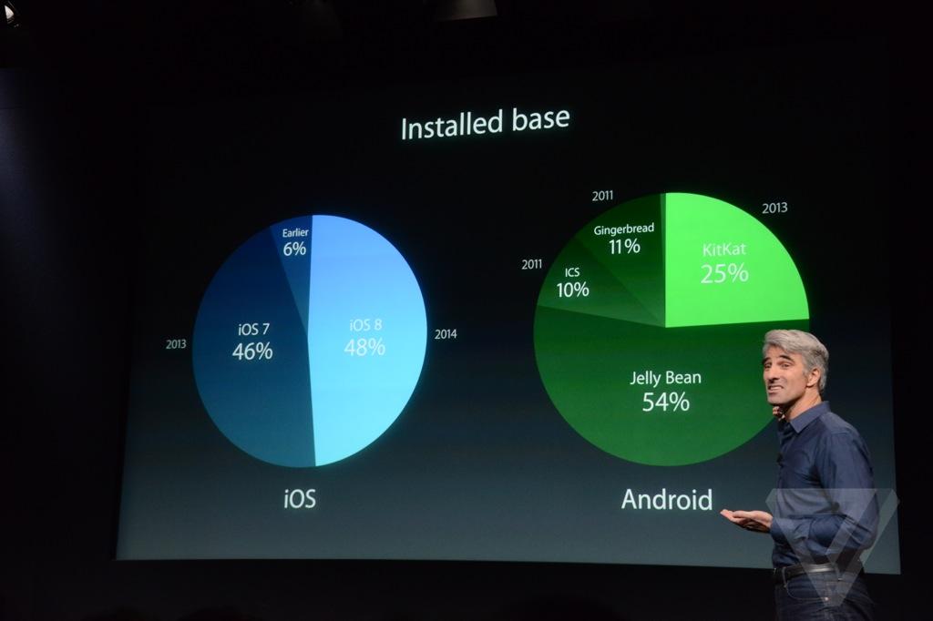 DSC 0142 Bilan keynote : iPad Air 2, iPad mini 3 et iMac Retina 5K