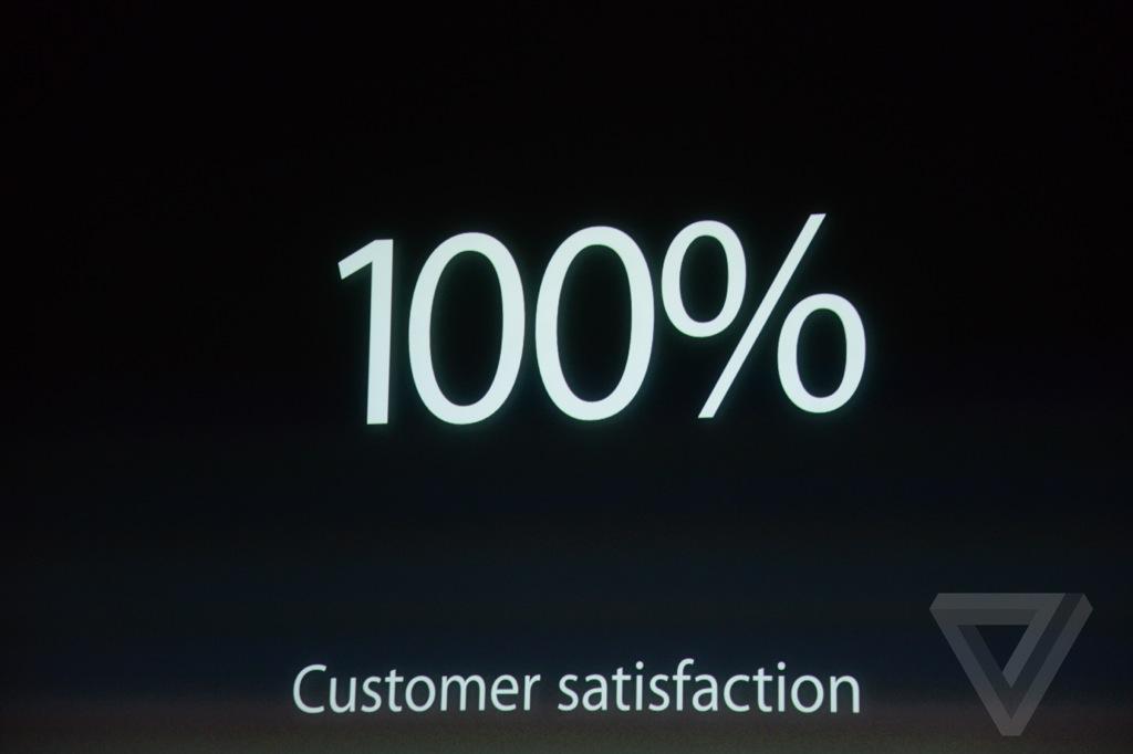 DSC 0364 Bilan keynote : iPad Air 2, iPad mini 3 et iMac Retina 5K