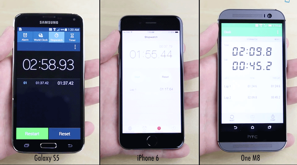 course iPhone 6 Petite course de vitesse : iPhone 6 vs Galaxy S5 vs HTC One M8