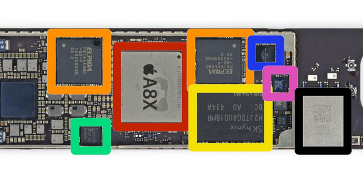 nfc ipad air 2 green 01 LiPad Air 2 et liPad mini 3 dispose (presque) du NFC