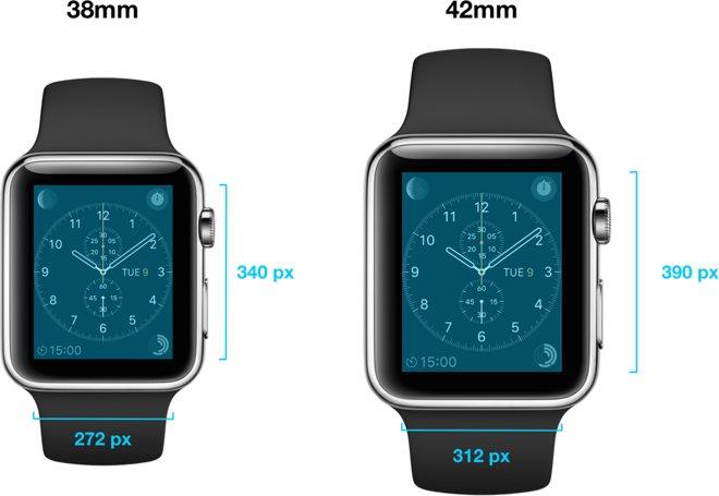 Apple Watch Watchkit 2 Des détails intéressants de lApple Watch dans le Watchkit