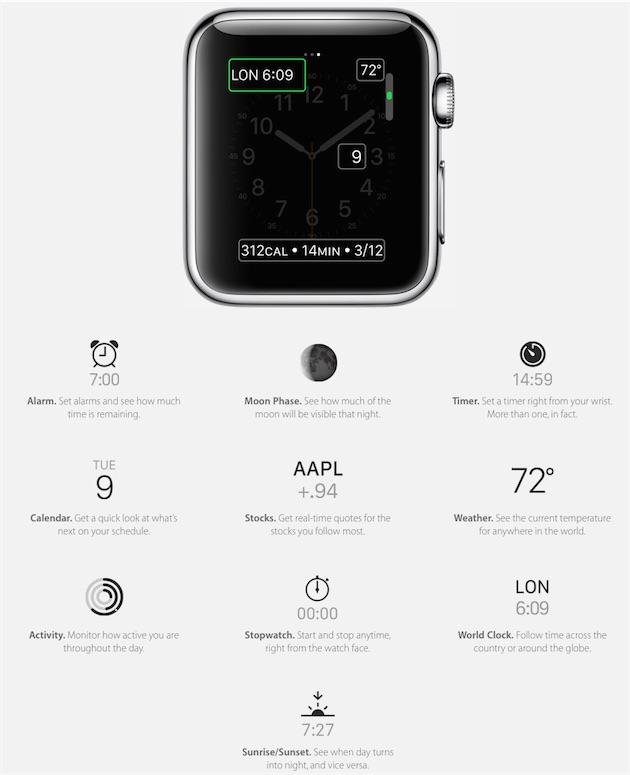 Apple mise a jour informations apple watch 1 Le site US dApple met à jour sa section sur lApple Watch