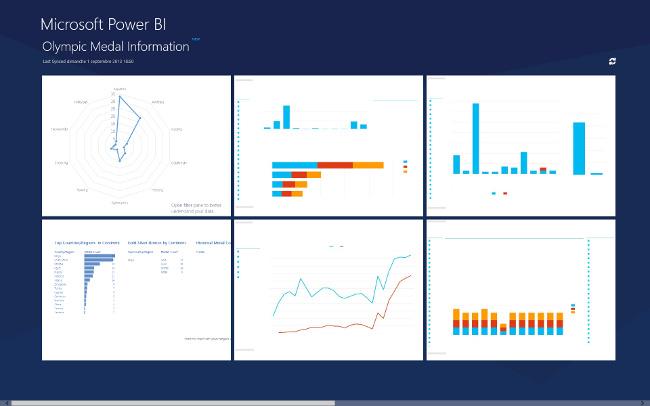 Microsoft Power BI Microsoft Power BI pourrait très vite arriver sur iOS