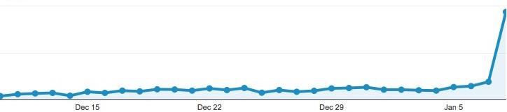 8 1 3 jan visits iOS 8.1.3 pour la semaine prochaine ?