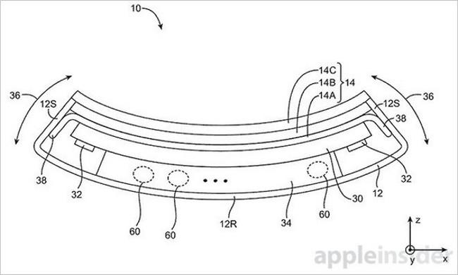 brevet apple iphone flexible LiPhone pourrait être flexible dans l'avenir