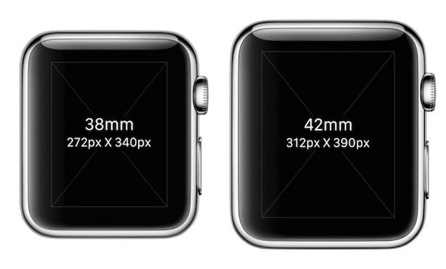 fichiers Photoshop officiels pour Apple Watch Apple Watch: deux documents PSD pour les développeurs