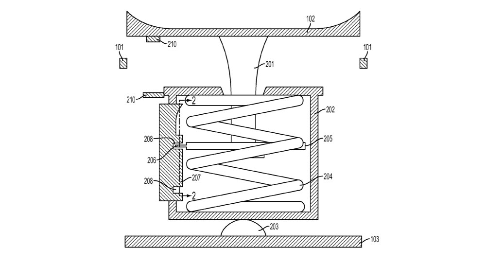 image iPhone Home joystick 2 Nouveau brevet dApple pour un joystick intégré à liPhone