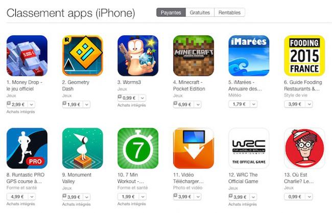 les prix ont augmente dans lapp store App Store : les prix ont augmenté comme prévu