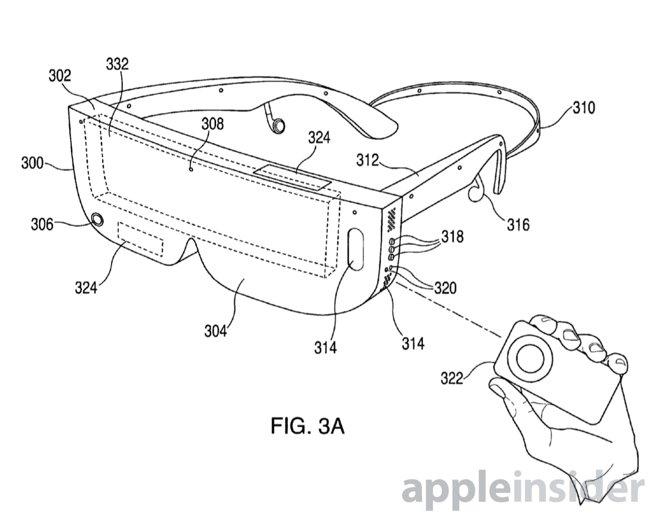 Apple Patent Virtual Reality headset Deux nouveaux brevets pour des futurs produits Apple