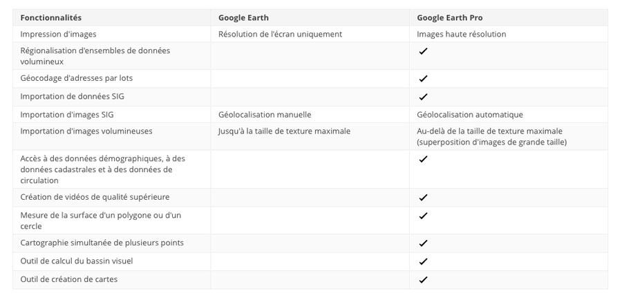 google earth pro gratuit Google Earth Pro désormais gratuit