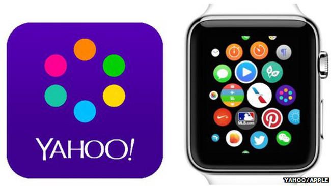 Apple Watch Yahoo Digest 001 Un partenariat Apple/Yahoo pour proposer les news sur lApple Watch ?