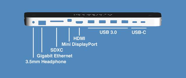 1b4c0a8e32377e7f62642be2b6ff2c86 original Des solutions au port USB unique du Macbook 12 pouces