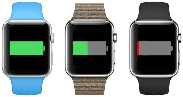 applewatchbattery Caméra FaceTime, WiFi amélioré et nouveau modèle pour lApple Watch 2 ?