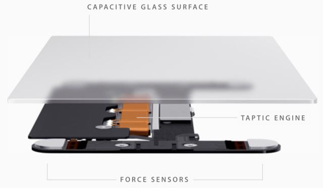 force touch LiPhone 6S sera dopé selon les analystes... Et disponible en rose