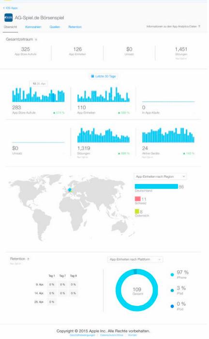 itunes app analytics 01 App Analytics désormais ouvert à tous les développeurs