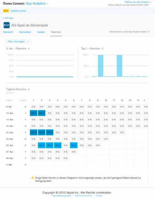 itunes app analytics 03 App Analytics désormais ouvert à tous les développeurs