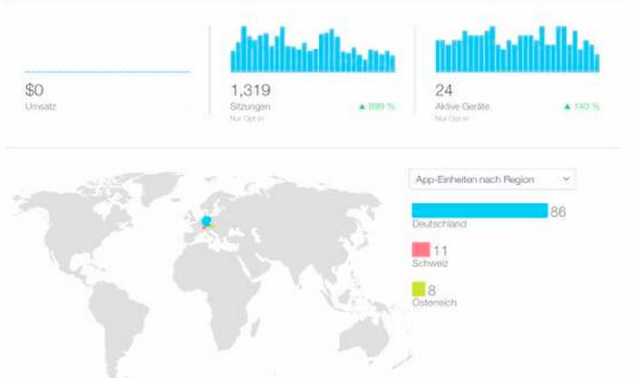 itunes app analytics 05 App Analytics désormais ouvert à tous les développeurs