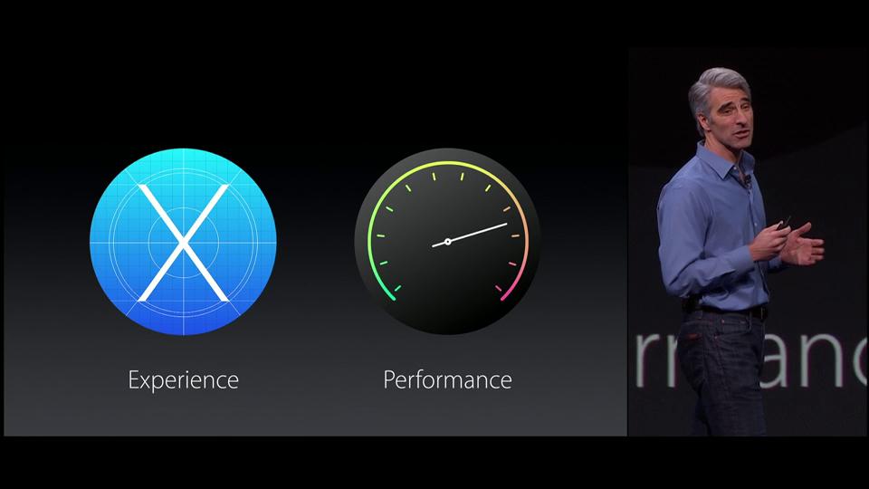 vlcsnap 2015 06 08 19h14m06s052 Bilan Keynote WWDC 2015 : Mac OS X El Capitan, iOS 9 et Apple Music