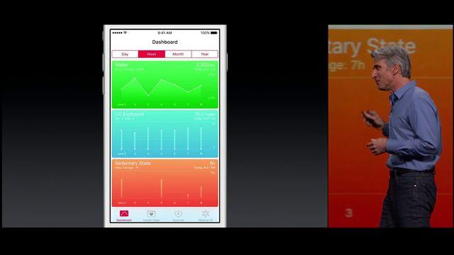 vlcsnap 2015 06 08 20h12m27s315 Bilan Keynote WWDC 2015 : Mac OS X El Capitan, iOS 9 et Apple Music