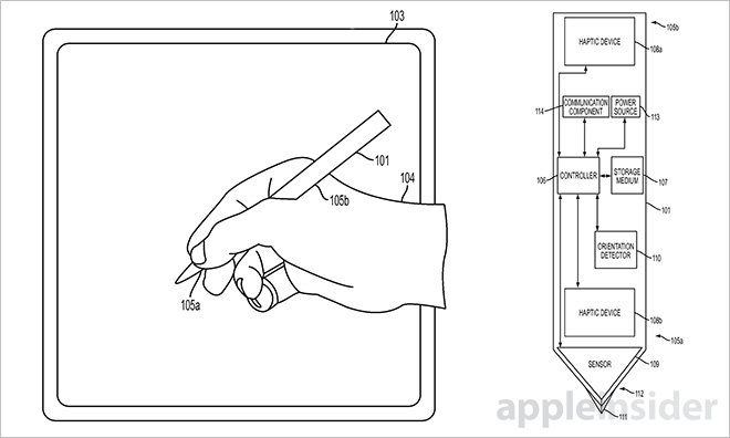 apple stylet vibrant Apple fait breveter un stylet capable d'imiter les textures