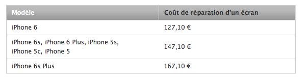Capture d'écran 2015 09 20 à 15.49.16 Les tarifs de réparation des iPhone 6S & 6S Plus se dévoilent