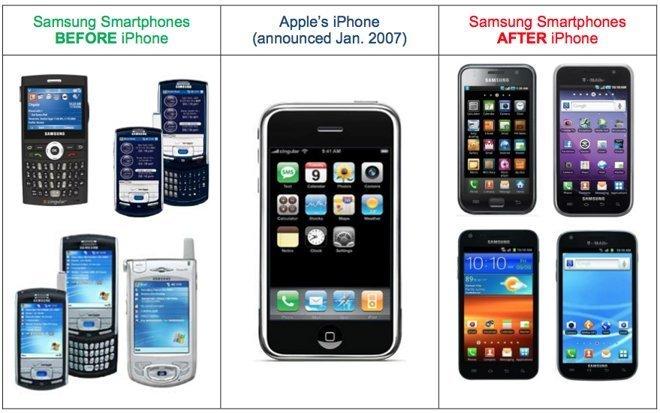 samsung vs apple Le prochain procès Apple vs Samsung est fixé à mars 2016