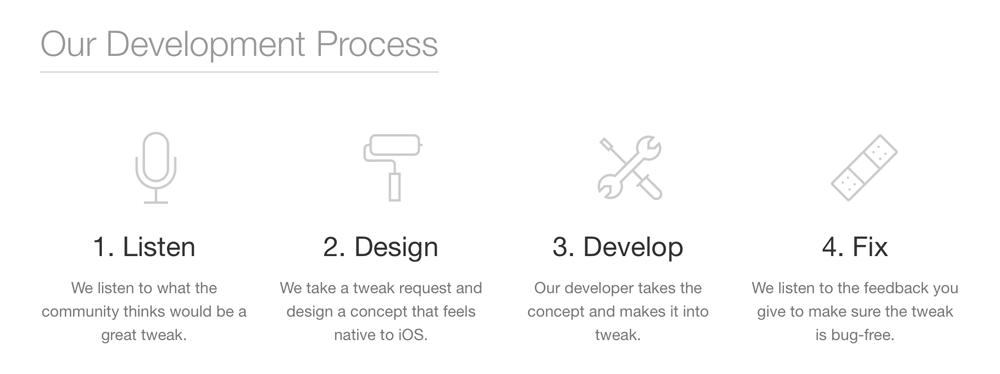 Creatix process Cydia : Creatix, la team qui veut du bien à vos appareils jailbreakés !