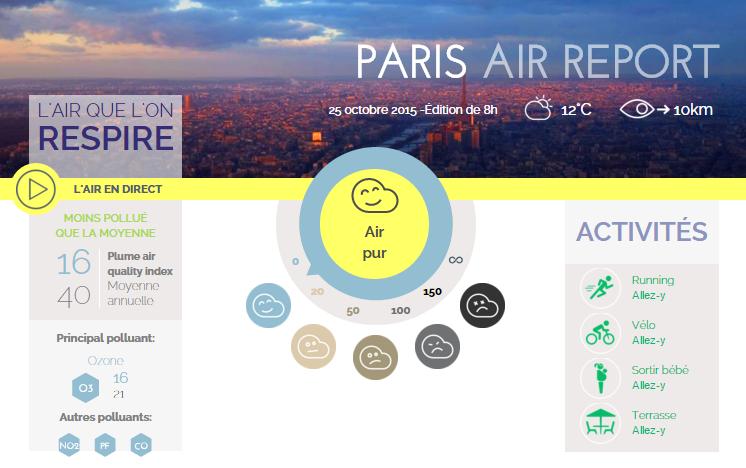 Plume Air Report Plume Air Report : contrôlez la qualité de lair dans vos villes