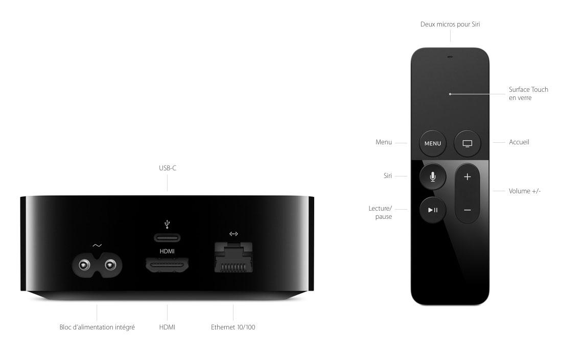 apple tv specs 46177 LApple TV confirmée pour début novembre !