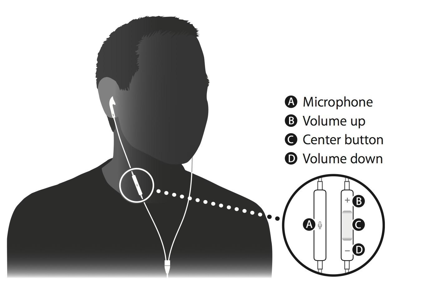 tutoriel earpods ecouteur [TUTO] Tout savoir sur les écouteurs dApple Earpods !