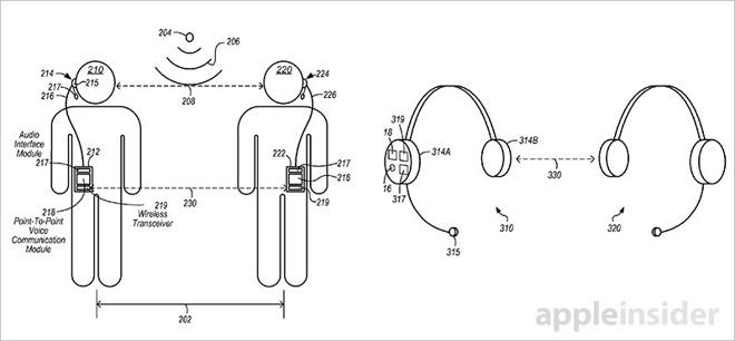 talkie-walkie-iphone-brevet