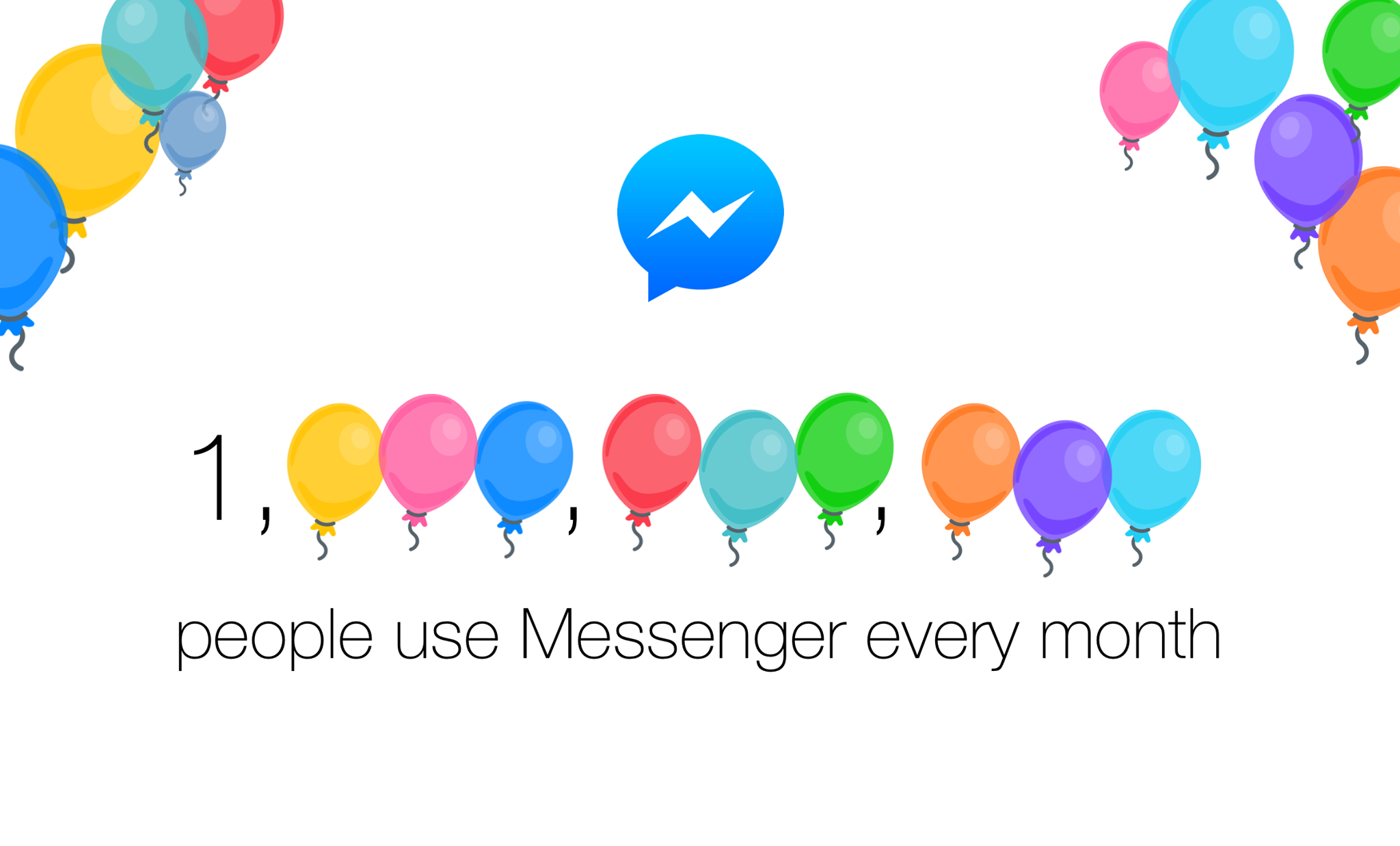 facebook 1 milliard Facebook Messenger compte plus d1 milliard dutilisateurs actifs !