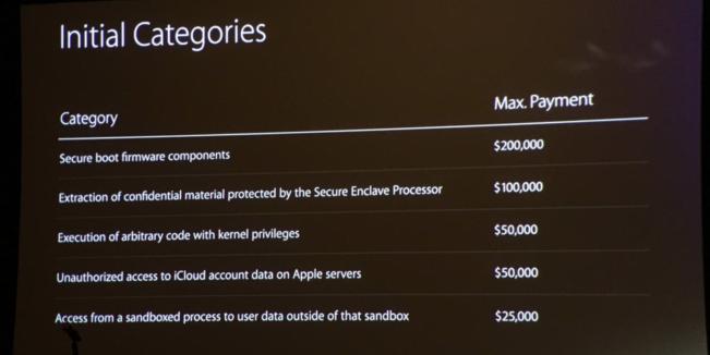 bug bounties e1470383881367 Apple va payer les hackers jusquà 200k $ !