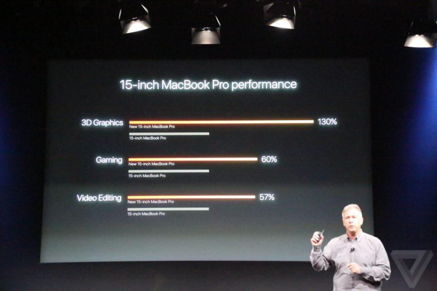 performances macbook pro 850x567 Bilan keynote : Apple TV, MacBook Pro, Touch Bar