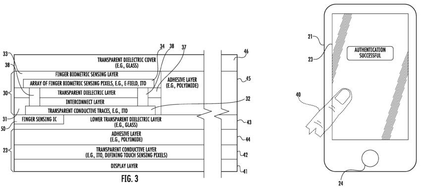 brevet iphone 8 capteur empreintes iPhone 8 : un brevet pour un capteur dempreintes intégré à tout lécran