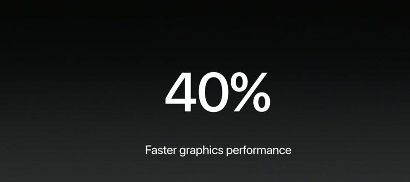 1496688470426005 Bilan Keynote WWDC 2017 (iOS 11, HomePod, iMac Pro, iPad Pro, macOS High Sierra...)